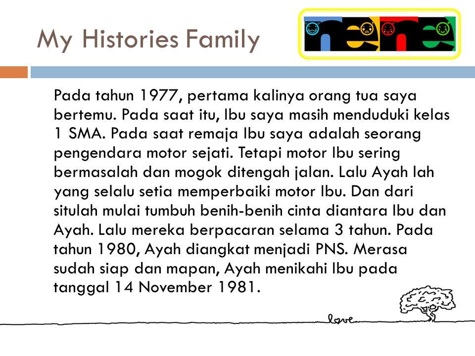 Brand Family (My 2 nd brother) Nama LengkapJaka Adhitya TTLBandung, 07 Juni 1986 AlamatJl. Pelindung Hewan No.11 Rt:03 Rw:08 40243 Bandung No. HP08572