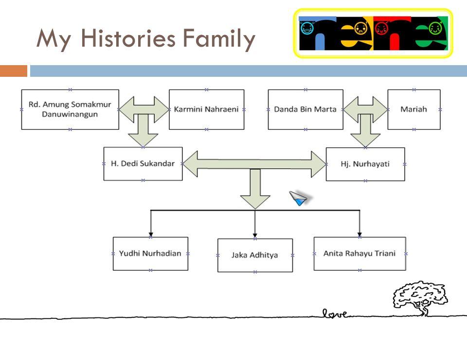 My Histories Family Pada tahun 1977, pertama kalinya orang tua saya bertemu. Pada saat itu, Ibu saya masih menduduki kelas 1 SMA. Pada saat remaja Ibu