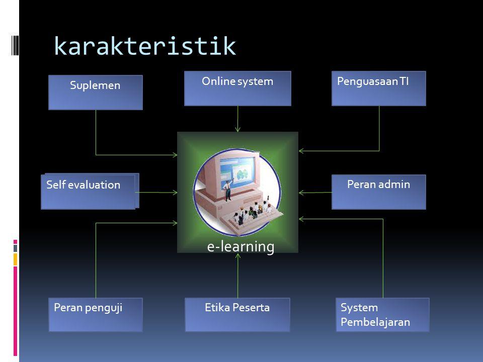 karakteristik Suplemen Self evaluation Online systemPenguasaan TI Peran penguji Peran admin System Pembelajaran Etika Peserta Self evaluation e-learning