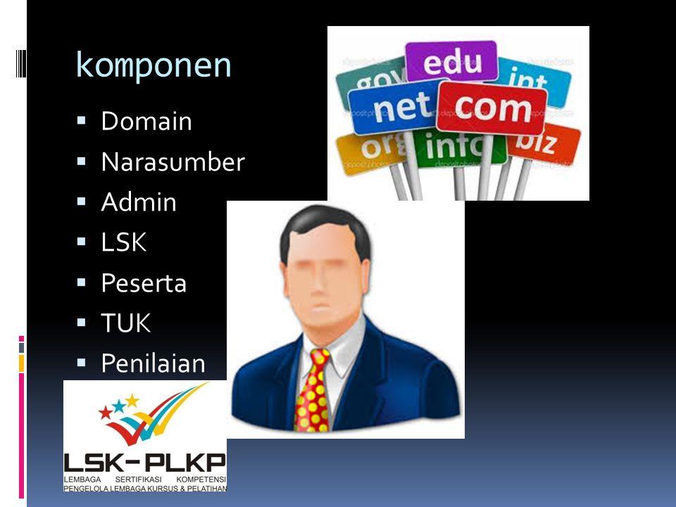 komponen  Domain  Narasumber  Admin  LSK  Peserta  TUK  Penilaian
