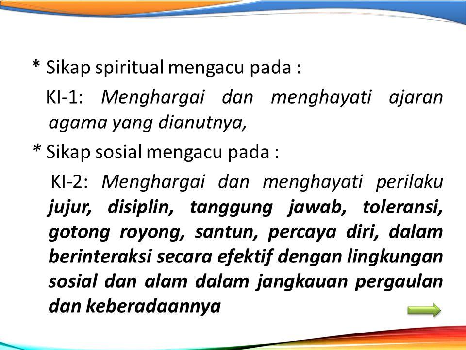 * Sikap spiritual mengacu pada : KI-1: Menghargai dan menghayati ajaran agama yang dianutnya, * Sikap sosial mengacu pada : KI-2: Menghargai dan mengh