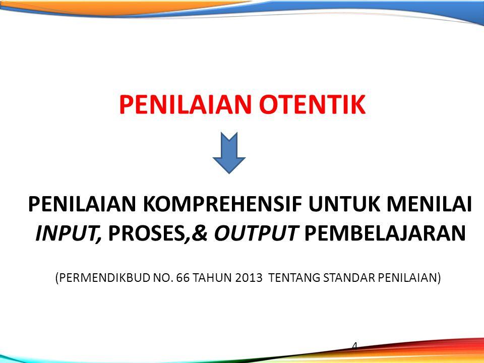PENILAIAN KOMPREHENSIF UNTUK MENILAI INPUT, PROSES,& OUTPUT PEMBELAJARAN (PERMENDIKBUD NO. 66 TAHUN 2013 TENTANG STANDAR PENILAIAN) PENILAIAN OTENTIK