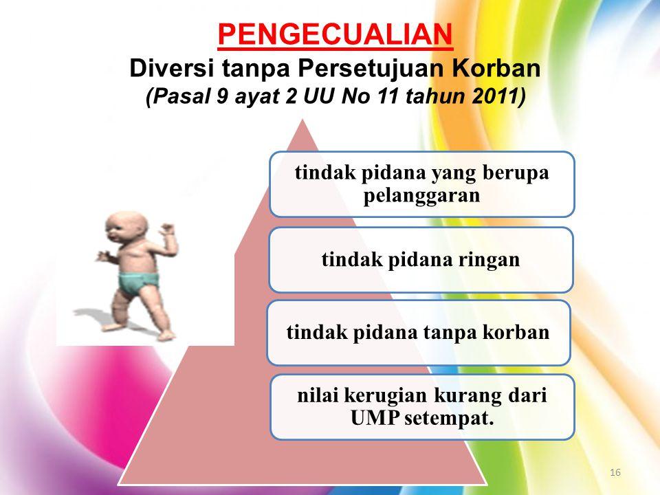 PENGECUALIAN Diversi tanpa Persetujuan Korban (Pasal 9 ayat 2 UU No 11 tahun 2011) tindak pidana yang berupa pelanggaran tindak pidana ringan tindak p