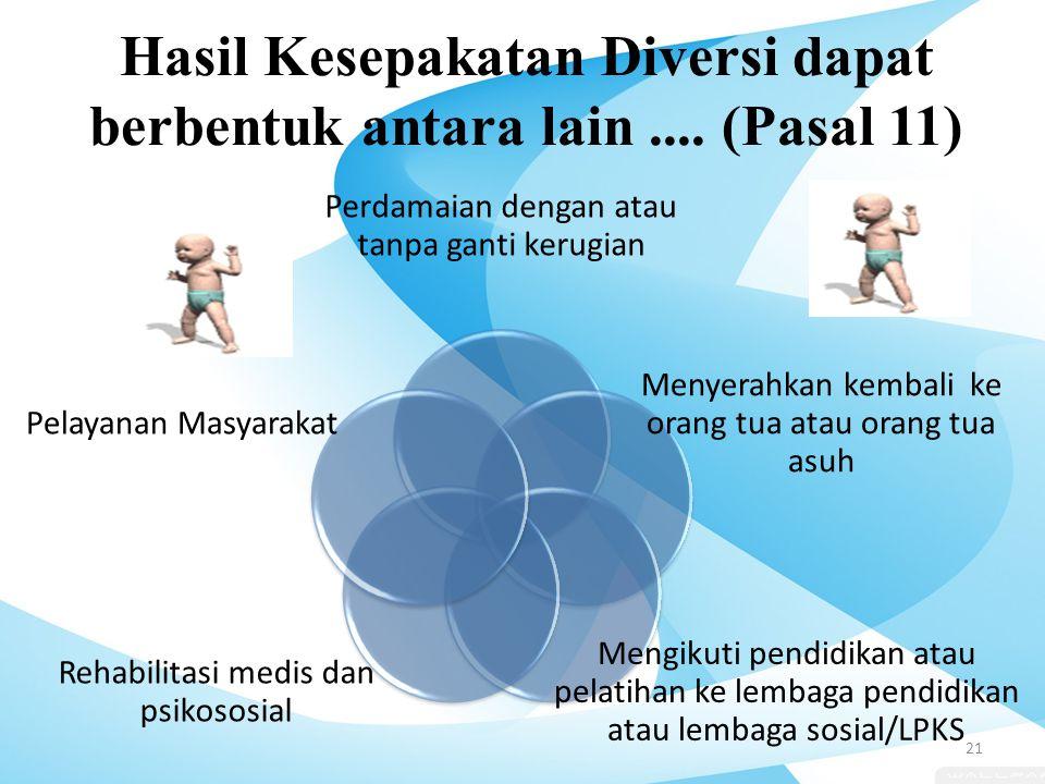 Hasil Kesepakatan Diversi dapat berbentuk antara lain.... (Pasal 11) Perdamaian dengan atau tanpa ganti kerugian Menyerahkan kembali ke orang tua atau