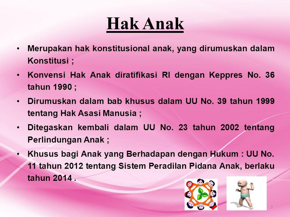 Hak Anak Merupakan hak konstitusional anak, yang dirumuskan dalam Konstitusi ; Konvensi Hak Anak diratifikasi RI dengan Keppres No. 36 tahun 1990 ; Di