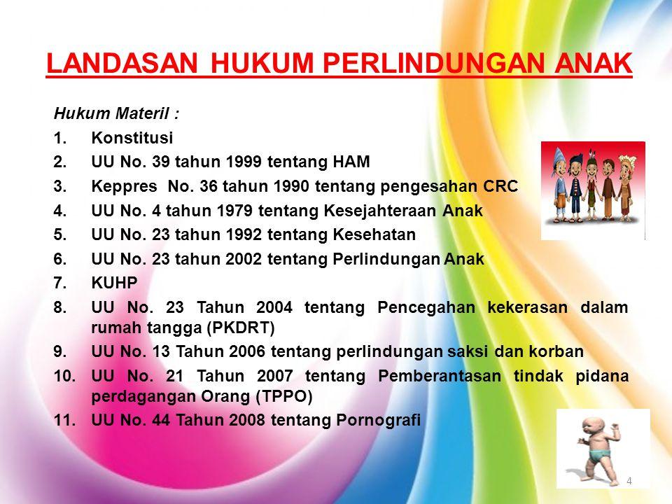 LANDASAN HUKUM PERLINDUNGAN ANAK Hukum Materil : 1.Konstitusi 2.UU No. 39 tahun 1999 tentang HAM 3.Keppres No. 36 tahun 1990 tentang pengesahan CRC 4.