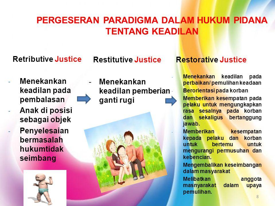 PERGESERAN PARADIGMA DALAM HUKUM PIDANA TENTANG KEADILAN Restitutive Justice -Menekankan keadilan pemberian ganti rugi Retributive Justice - Menekanka