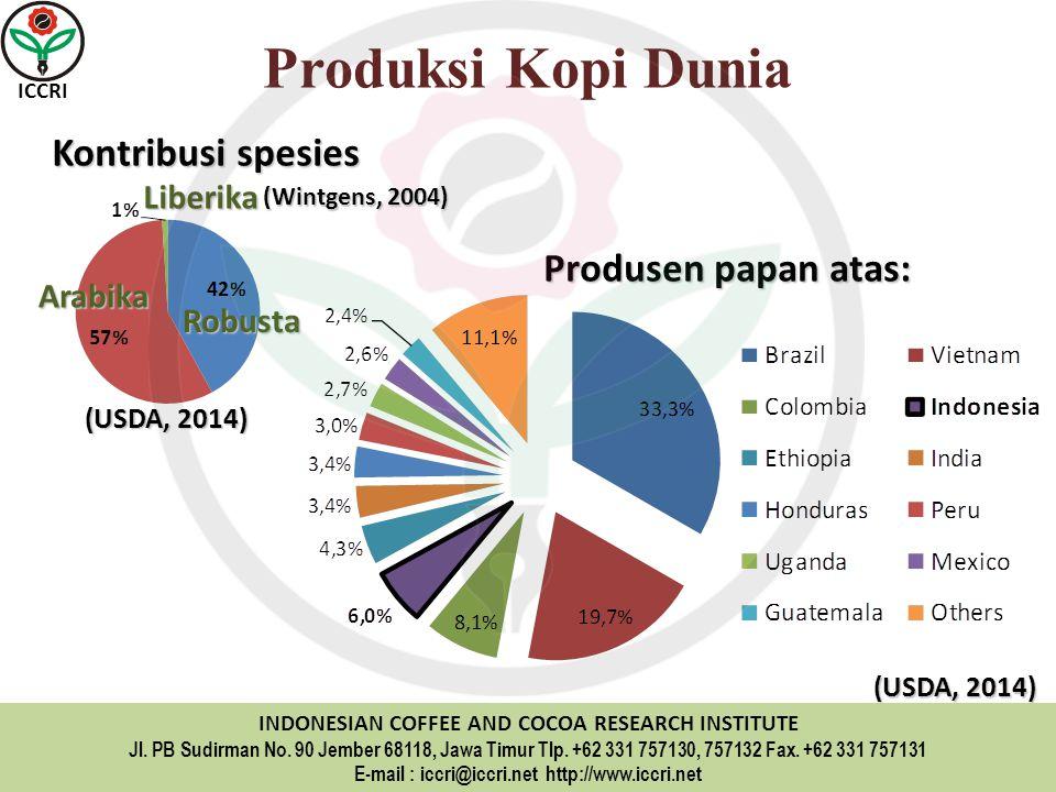 ICCRI INDONESIAN COFFEE AND COCOA RESEARCH INSTITUTE Jl.
