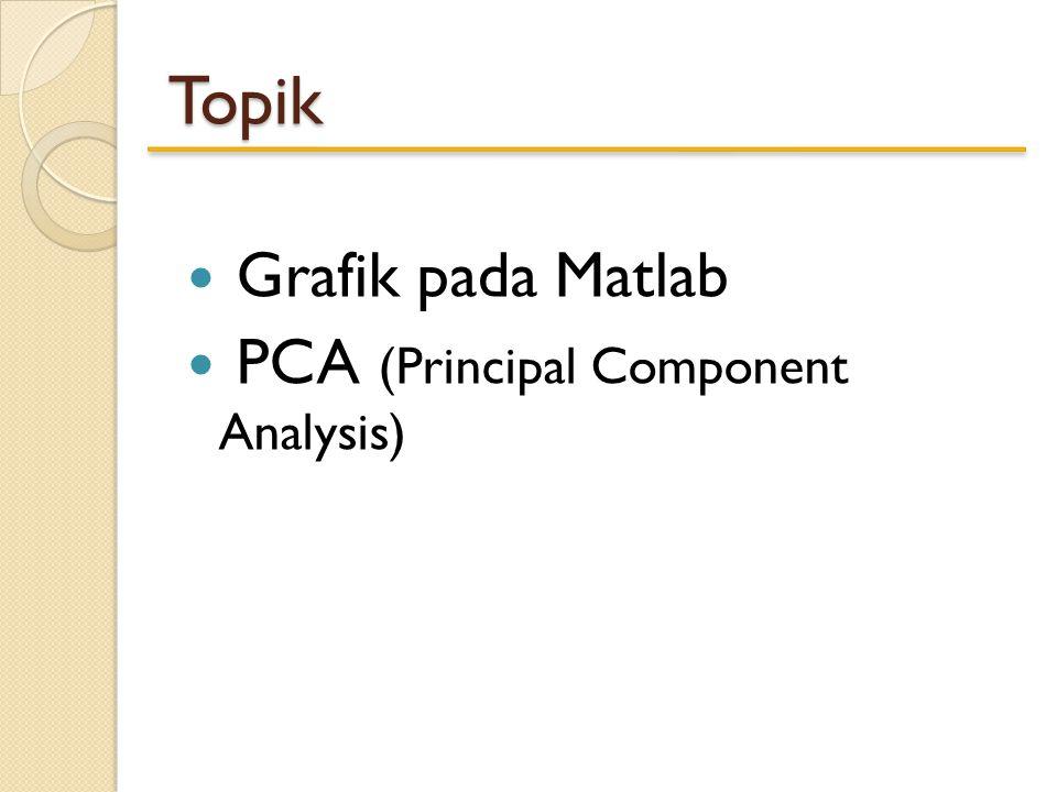Topik Grafik pada Matlab PCA (Principal Component Analysis)