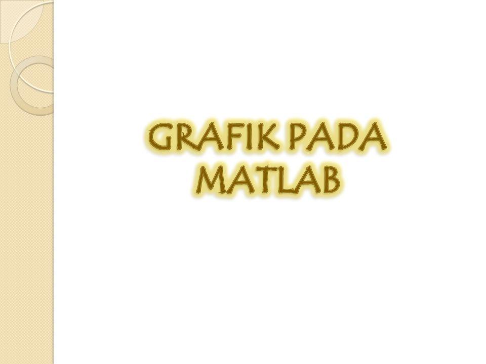 Grafik pada Matlab Untuk menampilkan grafik pada Matlab menggunakan perintah Plot.