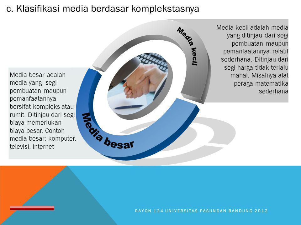 Media besar adalah media yang segi pembuatan maupun pemanfaatannya bersifat kompleks atau rumit.