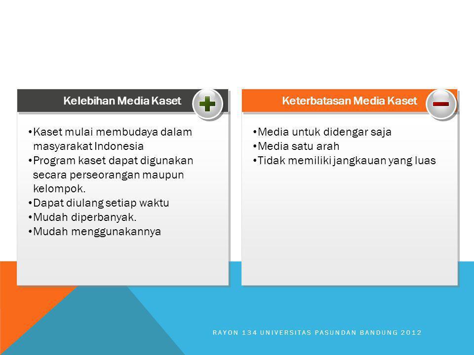 Media untuk didengar saja Media satu arah Tidak memiliki jangkauan yang luas Media untuk didengar saja Media satu arah Tidak memiliki jangkauan yang luas Kaset mulai membudaya dalam masyarakat Indonesia Program kaset dapat digunakan secara perseorangan maupun kelompok.