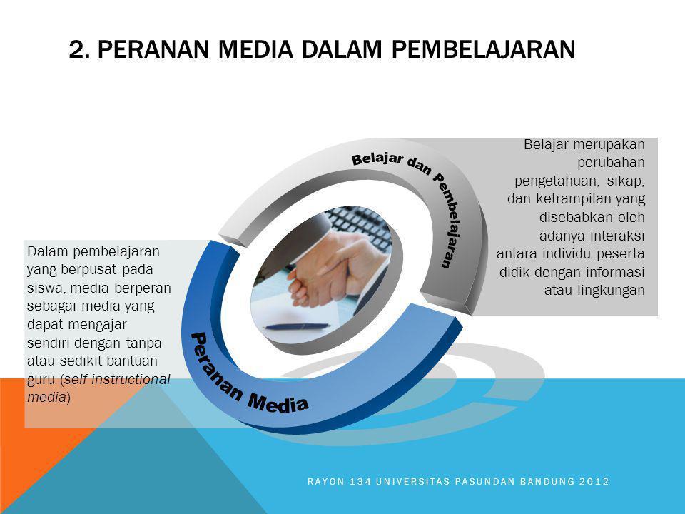2. PERANAN MEDIA DALAM PEMBELAJARAN Dalam pembelajaran yang berpusat pada siswa, media berperan sebagai media yang dapat mengajar sendiri dengan tanpa