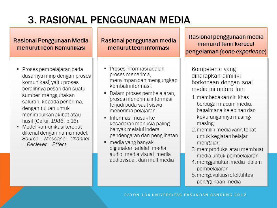3. RASIONAL PENGGUNAAN MEDIA Rasional Penggunaan Media menurut Teori Komunikasi Rasional penggunaan media menurut teori informasi Rasional penggunaan