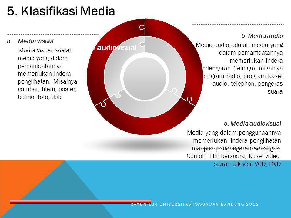 B. KLASIFIKASI MEDIA DITINJAU DARI SEGI FUNGSI RAYON 134 UNIVERSITAS PASUNDAN BANDUNG 2012