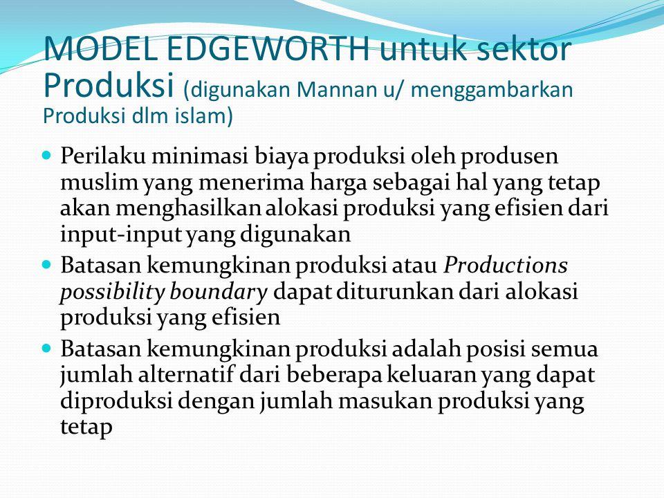 Perilaku minimasi biaya produksi oleh produsen muslim yang menerima harga sebagai hal yang tetap akan menghasilkan alokasi produksi yang efisien dari