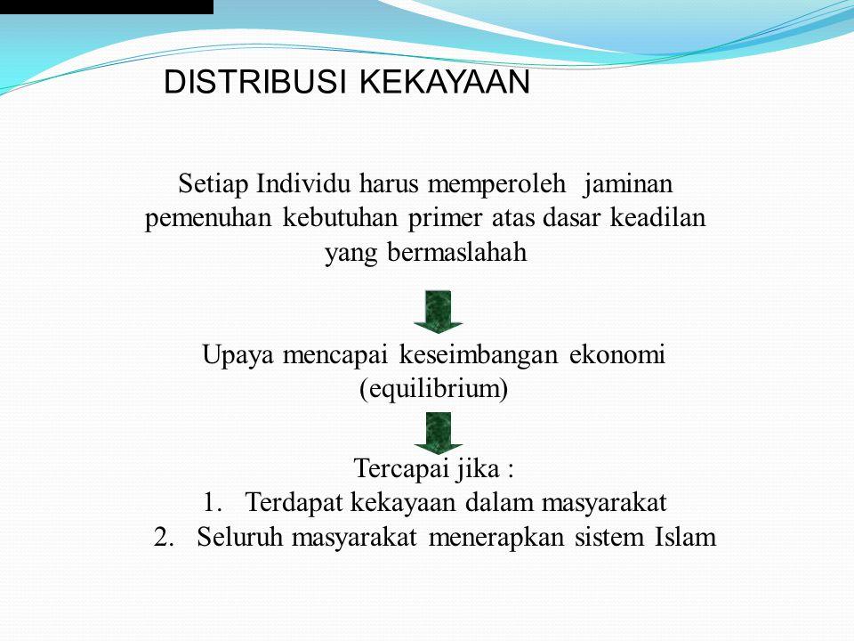 DISTRIBUSI KEKAYAAN Setiap Individu harus memperoleh jaminan pemenuhan kebutuhan primer atas dasar keadilan yang bermaslahah Upaya mencapai keseimbang