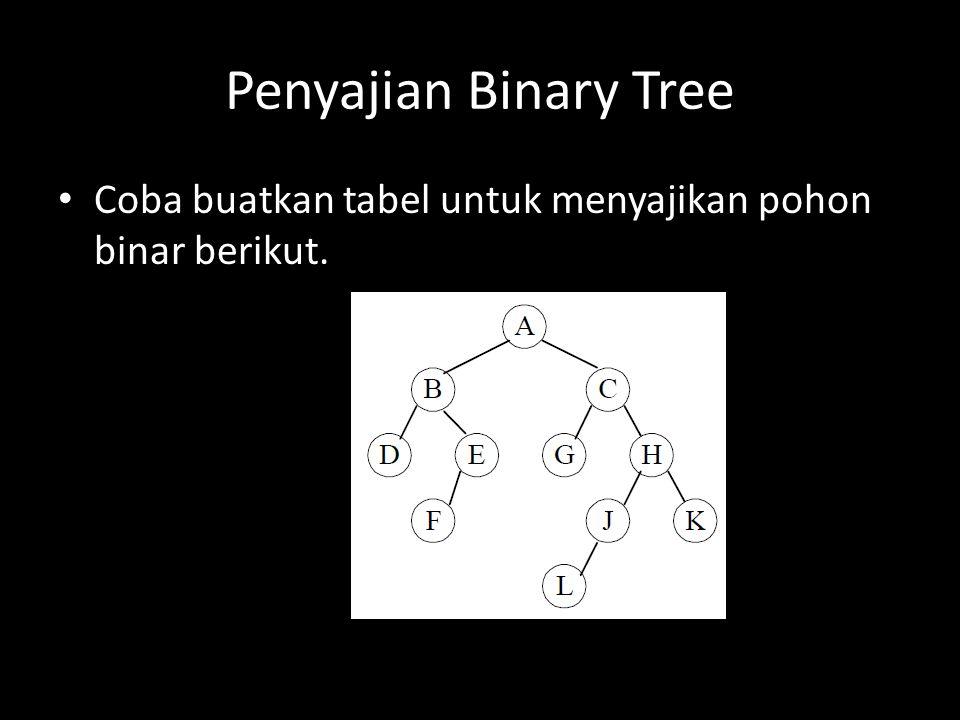 Penyajian Binary Tree Coba buatkan tabel untuk menyajikan pohon binar berikut.
