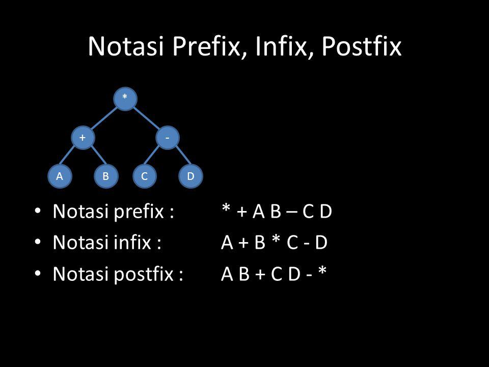 Notasi Prefix, Infix, Postfix Notasi prefix :* + A B – C D Notasi infix :A + B * C - D Notasi postfix :A B + C D - * + AB - CD *