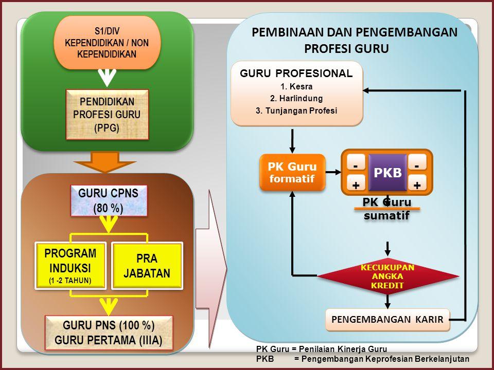 Lanjutan 16. Permendiknas No. 22 Th. 2010 tentang Penetapan Inpassing Jabatan Fungsional Guru Bukan PNS dan Angka Kreditnya (Perbaikan Permendiknas No