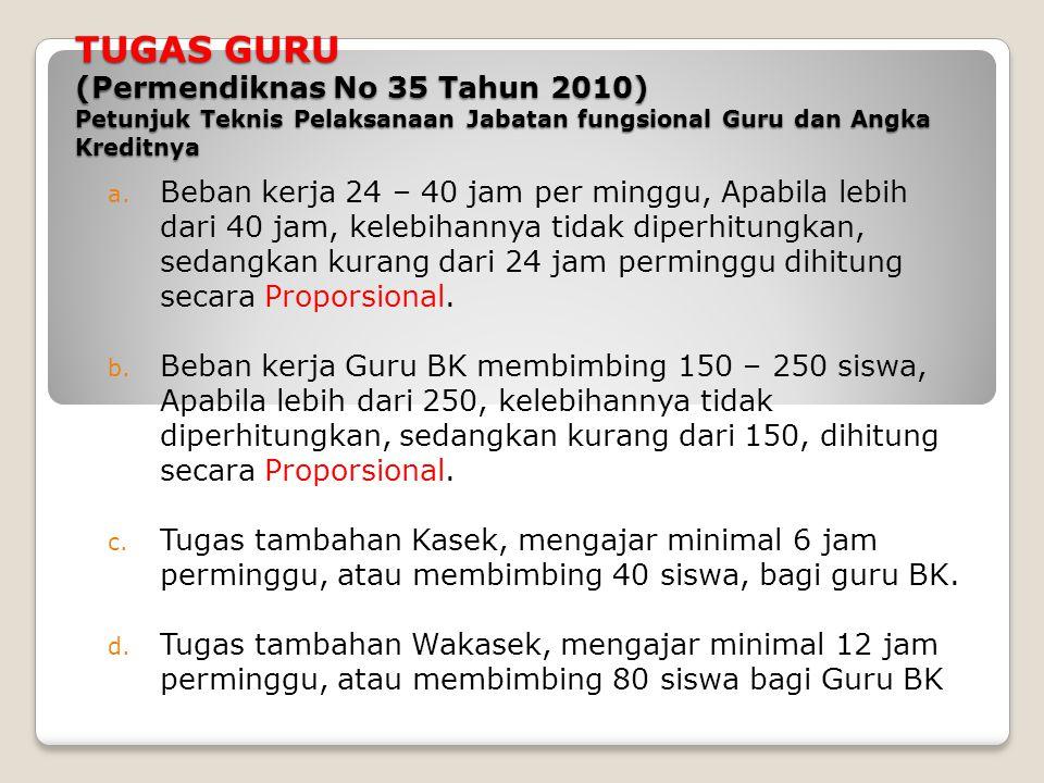 GURU MADYA GOL. IVA - IVC, GURU MADYA GOL. IVA - IVC, GURU MUDA GOL. IIIC - IIID GURU MUDA GOL. IIIC - IIID GURU PERTAMA GOL. IIIA - IIIB GURU UTAMA G