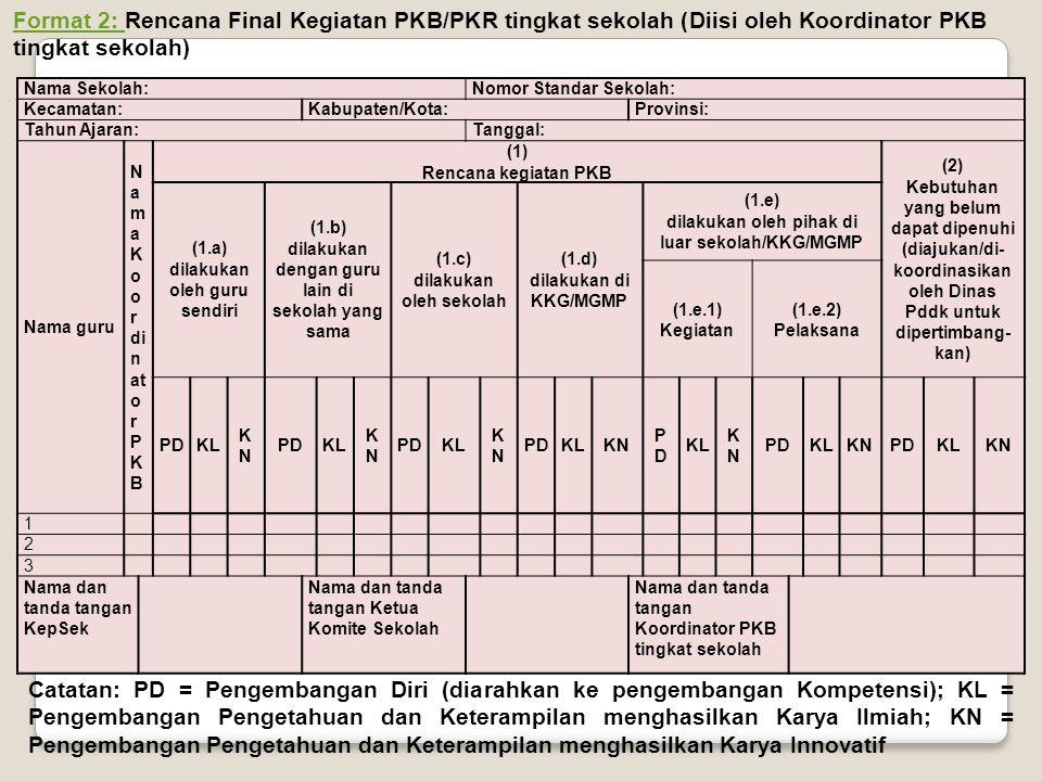 No Kompetensi (a) Nilai Kebutuhan PKB (d) Persetuju an Kepala Sekolah (e) Peniian Kemaju an (f) Nilai Sumat if (g) Forma tif (b) Target (c) Pengem b-a