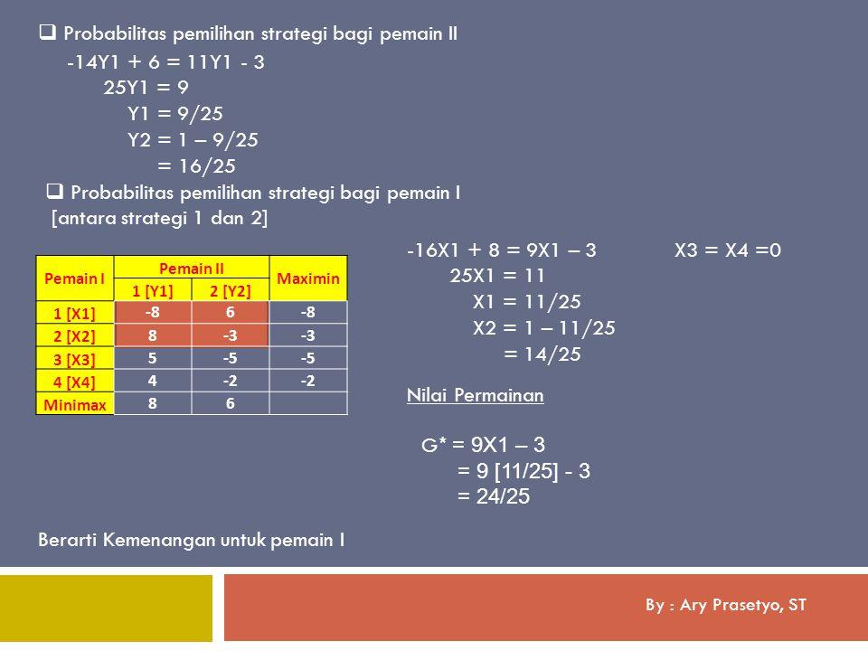 By : Ary Prasetyo, ST -14Y1 + 6 = 11Y1 - 3 25Y1 = 9 Y1 = 9/25 Y2 = 1 – 9/25 = 16/25  Probabilitas pemilihan strategi bagi pemain II  Probabilitas pe