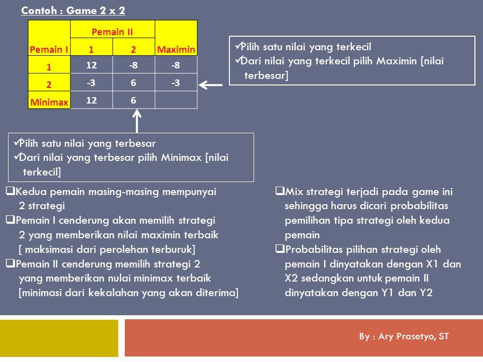 By : Ary Prasetyo, ST Contoh : Game 2 x 2 Pemain I Pemain II Maximin 12 1 12-8 2 -36 Minimax 126 Pilih satu nilai yang terkecil Dari nilai yang terkec