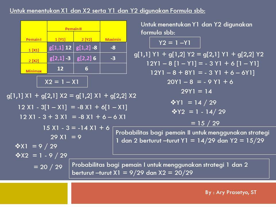 By : Ary Prasetyo, ST Untuk menentukan X1 dan X2 serta Y1 dan Y2 digunakan Formula sbb: Pemain I Pemain II Maximin 1 [Y1]2 [Y2] 1 [X1] g[1,1] 12g[1,2]