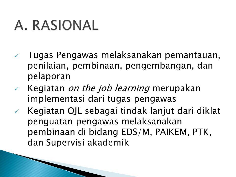 Tugas Pengawas melaksanakan pemantauan, penilaian, pembinaan, pengembangan, dan pelaporan Kegiatan on the job learning merupakan implementasi dari tug