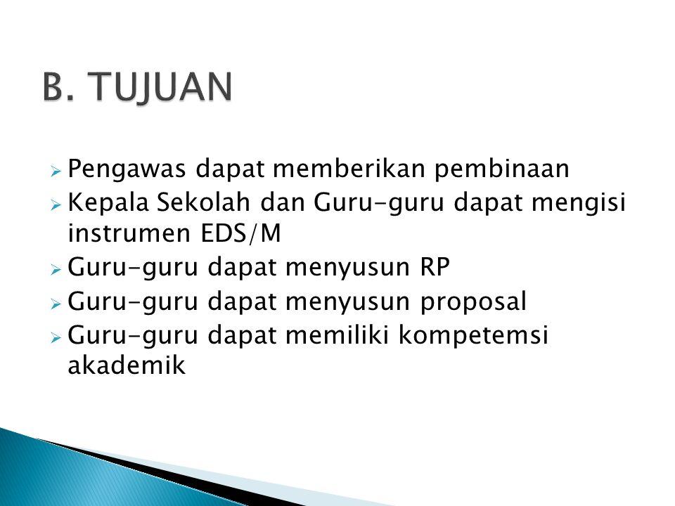  Pengawas dapat memberikan pembinaan  Kepala Sekolah dan Guru-guru dapat mengisi instrumen EDS/M  Guru-guru dapat menyusun RP  Guru-guru dapat men