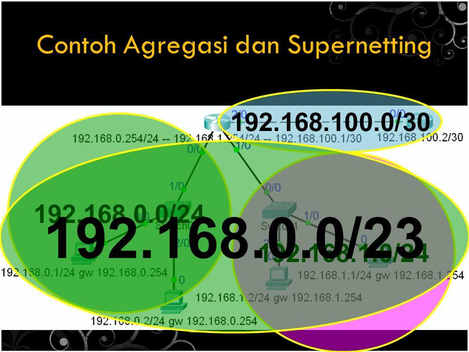 Contoh Agregasi dan Supernetting 192.168.0.0/24 192.168.1.0/24 192.168.100.0/30 192.168.0.0/23