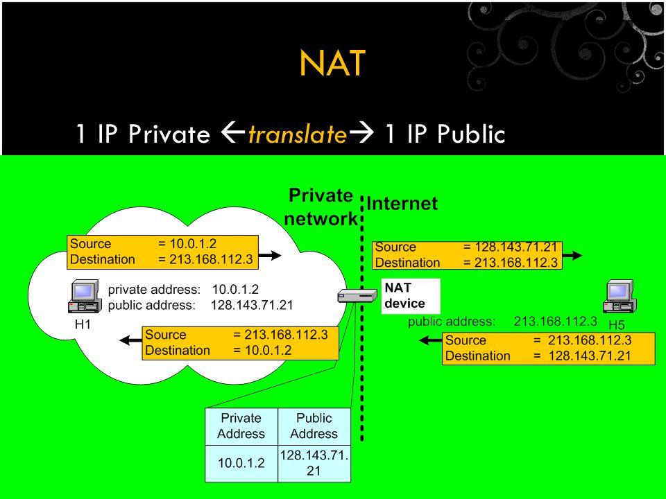 NAT 1 IP Private  translate  1 IP Public