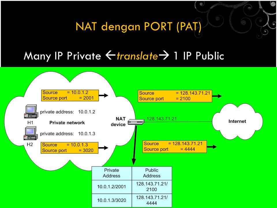 NAT dengan PORT (PAT) Many IP Private  translate  1 IP Public