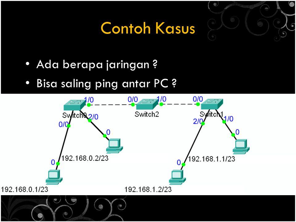 Definisi Supernetting Meminjam bit network untuk menjadi bit host Meningkatkan jumlah hosts yang tersedia dalam satu subnetwork Jumlah blok adalah kelipatan 2 Blok harus berurutan