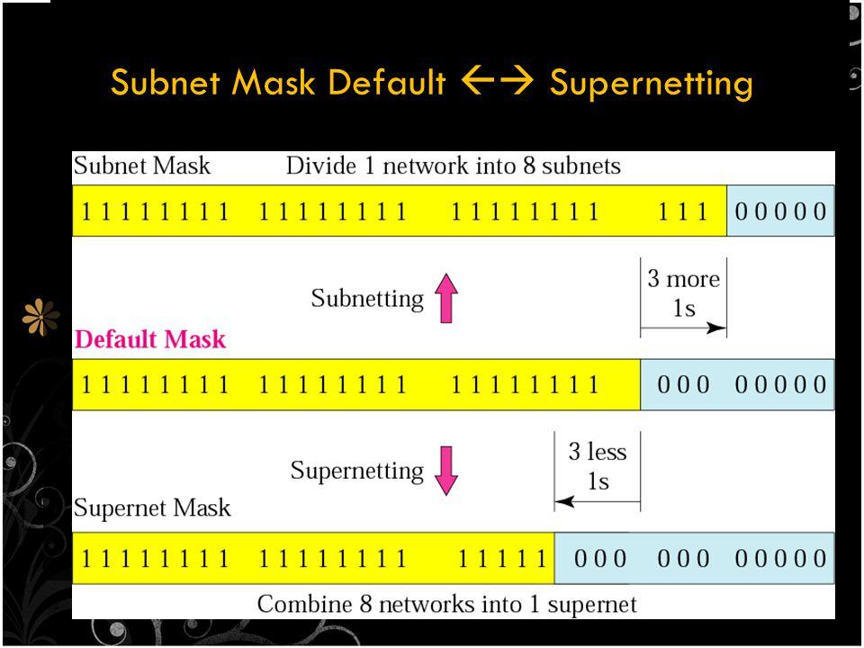 Contoh Supernetting Sebuah perusahaan membutuhkan : – 500 IP address yang bisa dipakai Pertanyaan : – Apakah harus memakai Kelas B ?