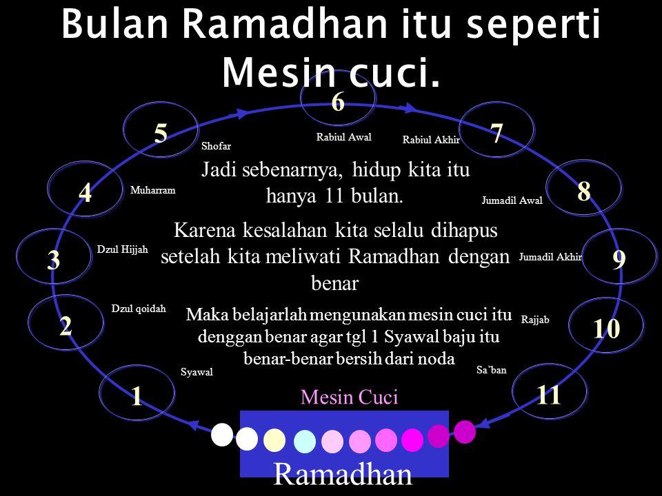 Nishfu Sya'ban Dan Puasa 6 alamat redaksi : fahmi_basya@hotmail.com Fahmi-basya@telkom.net Ceramah Kh Fahmi Basya