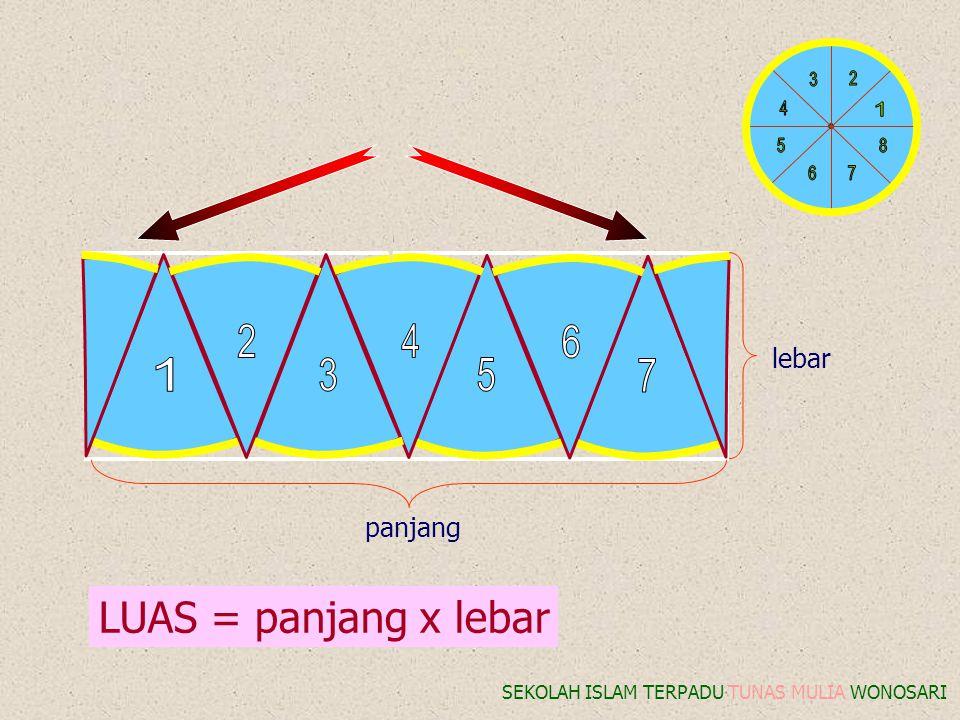 MENCARI RUMUS LUAS LINGKARAN 1.Buatlah sebuah lingkaran pada sehelai kertas 2. Bagilah daerah lingkaran menjadi 8 bagian yang sama besar 3.berilah nom