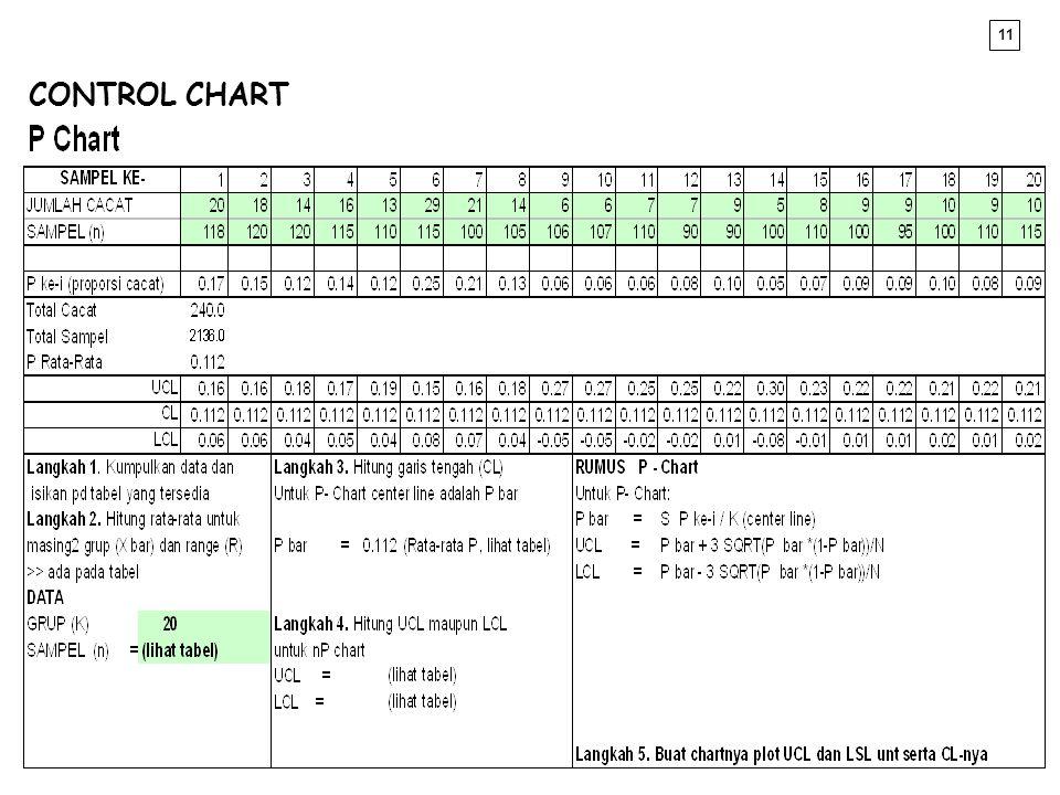 11 CONTROL CHART
