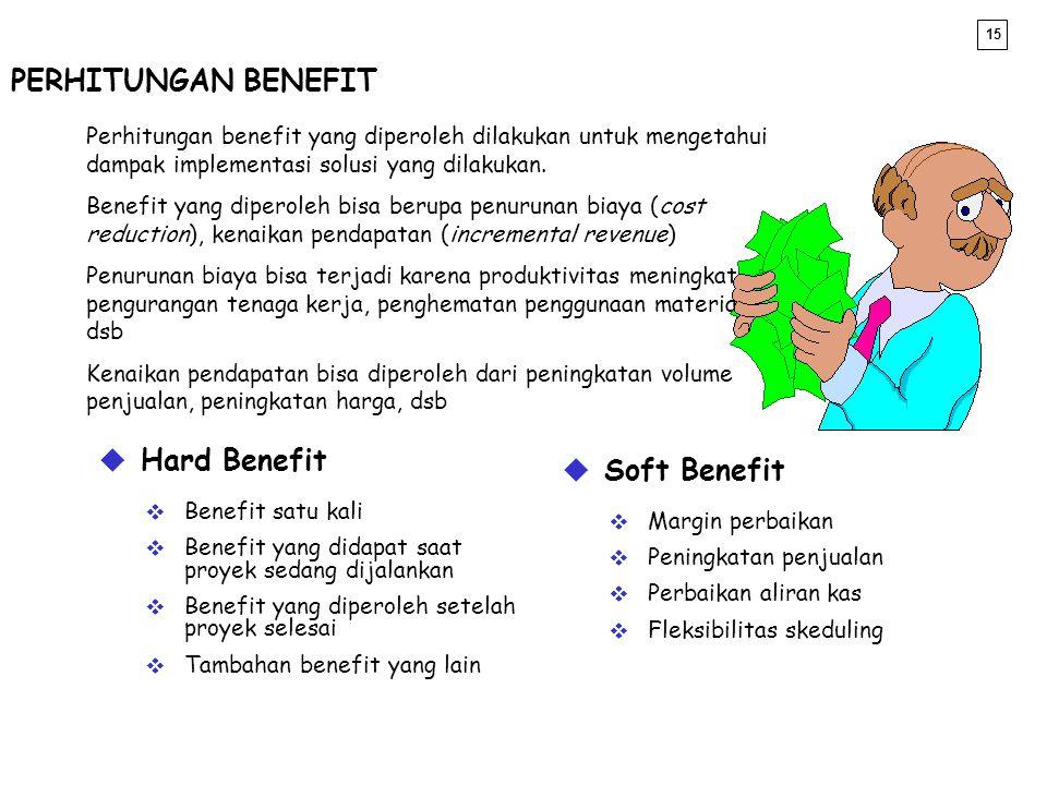 15 PERHITUNGAN BENEFIT Perhitungan benefit yang diperoleh dilakukan untuk mengetahui dampak implementasi solusi yang dilakukan. Benefit yang diperoleh