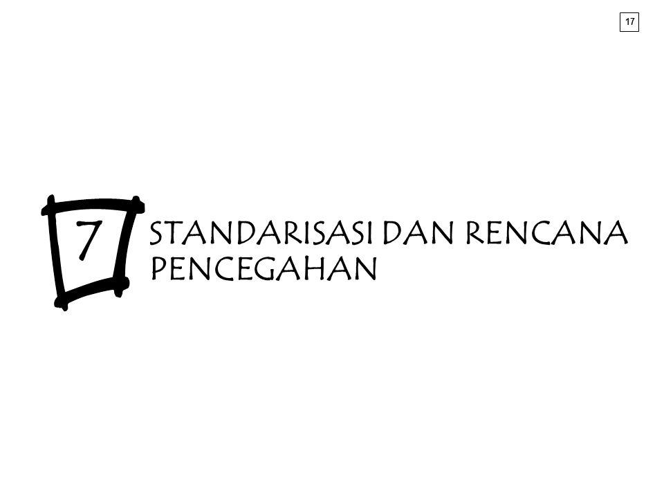 17 STANDARISASI DAN RENCANA PENCEGAHAN 7