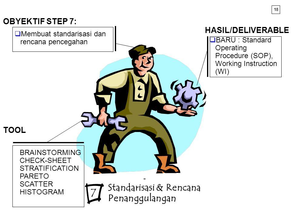 18 BRAINSTORMING CHECK-SHEET STRATIFICATION PARETO SCATTER HISTOGRAM OBYEKTIF STEP 7: TOOL HASIL/DELIVERABLE Standarisasi & Rencana Penanggulangan 7 