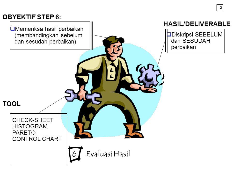 2 OBYEKTIF STEP 6: TOOL HASIL/DELIVERABLE Evaluasi Hasil 6  Memeriksa hasil perbaikan (membandingkan sebelum dan sesudah perbaikan)  Diskripsi SEBEL