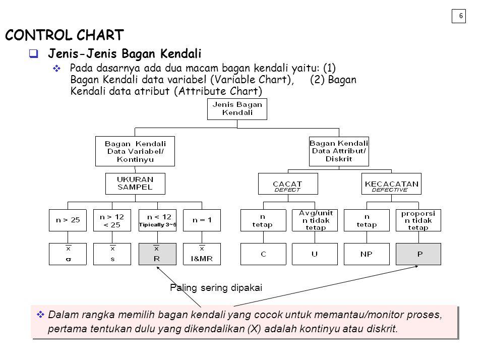 6  Jenis-Jenis Bagan Kendali vPada dasarnya ada dua macam bagan kendali yaitu: (1) Bagan Kendali data variabel (Variable Chart), (2) Bagan Kendali da
