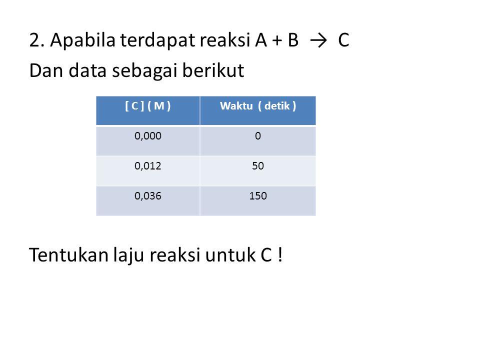 2. Apabila terdapat reaksi A + B → C Dan data sebagai berikut Tentukan laju reaksi untuk C ! [ C ] ( M )Waktu ( detik ) 0,0000 0,01250 0,036150