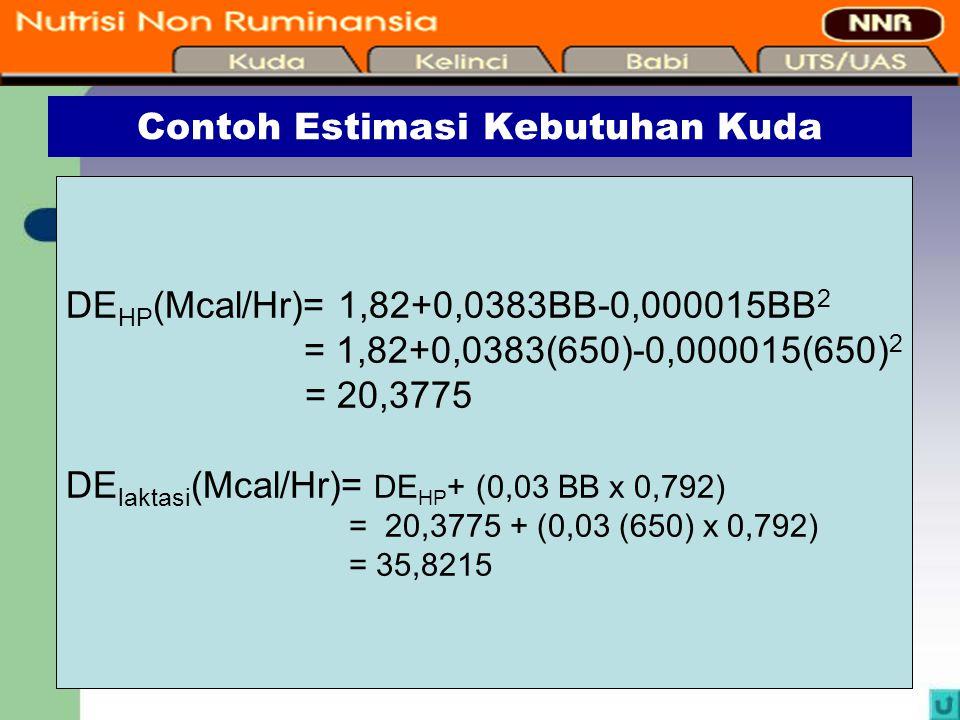 13 Contoh Estimasi Kebutuhan Kuda DE HP (Mcal/Hr)= 1,82+0,0383BB-0,000015BB 2 = 1,82+0,0383(650)-0,000015(650) 2 = 20,3775 DE laktasi (Mcal/Hr)= DE HP