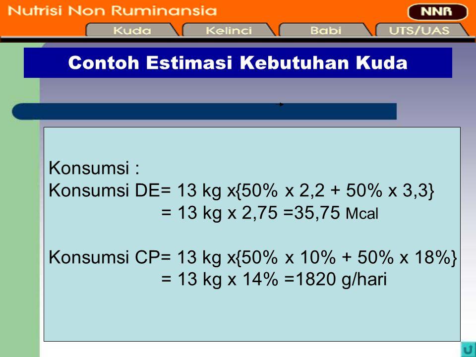 15 Contoh Estimasi Kebutuhan Kuda Konsumsi : Konsumsi DE= 13 kg x{50% x 2,2 + 50% x 3,3} = 13 kg x 2,75 =35,75 Mcal Konsumsi CP= 13 kg x{50% x 10% + 5