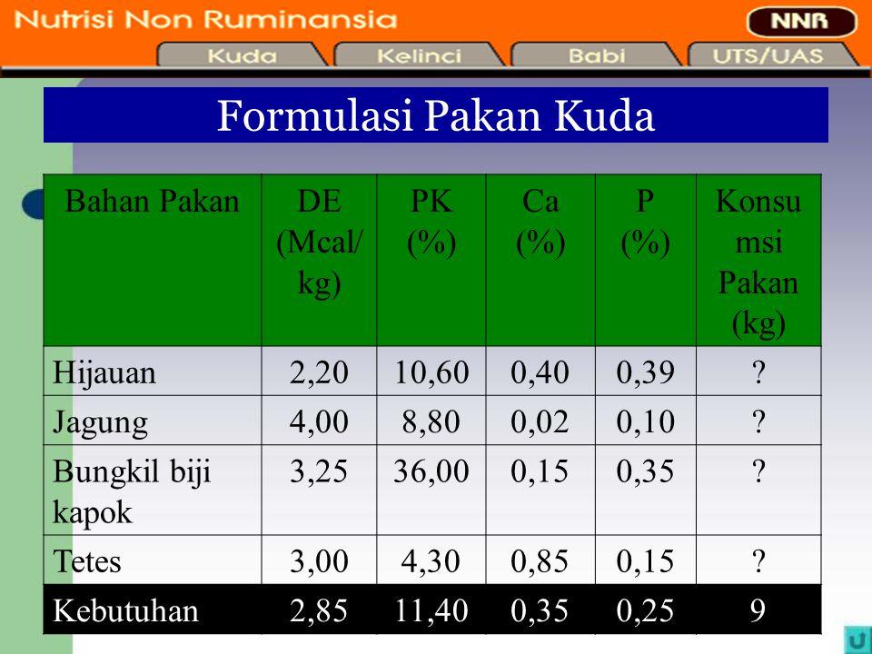 6 Formulasi Pakan Kuda Bahan PakanDE (Mcal/ kg) PK (%) Ca (%) P (%) Konsu msi Pakan (kg) Hijauan2,2010,600,400,39? Jagung4,008,800,020,10? Bungkil bij
