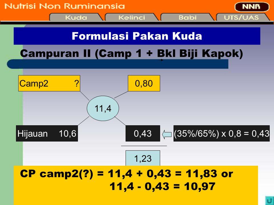 9 Formulasi Pakan Kuda Campuran II (Camp 1 + Bkl Biji Kapok) Camp2 ? Hijauan 10,6 11,4 0,80 0,43 1,23 (35%/65%) x 0,8 = 0,43 CP camp2(?) = 11,4 + 0,43