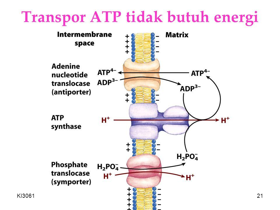 KI3061Zeily Nurachman21 Transpor ATP tidak butuh energi